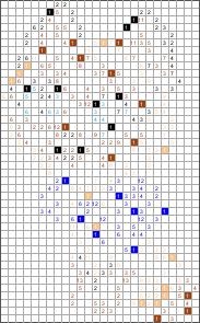 El crucigrama №123356